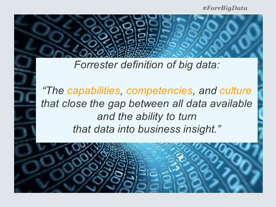 Iedereen doet aan big data